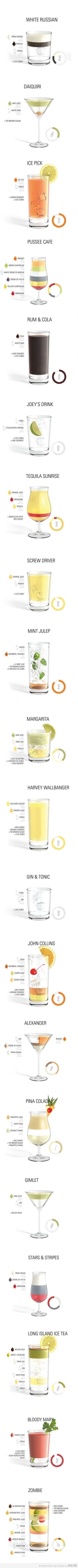 Визуални рецепти за коктейли